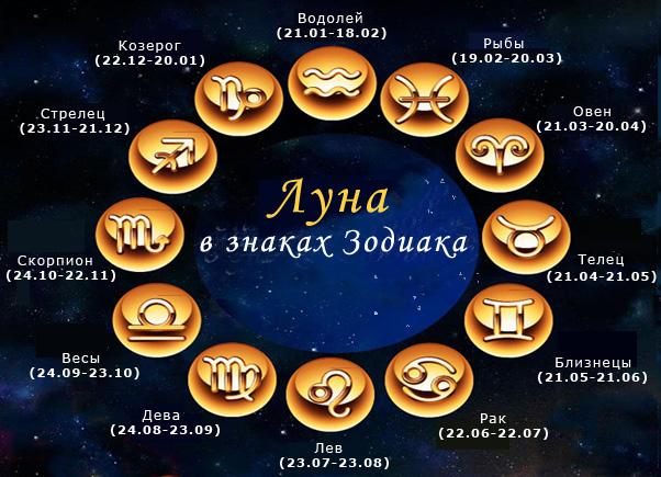 лунный родился каким календарь знаком под