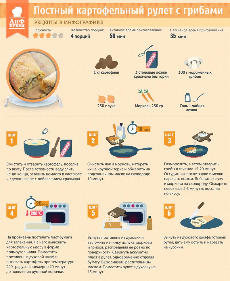 Постные рецепты простые в домашних условиях 49